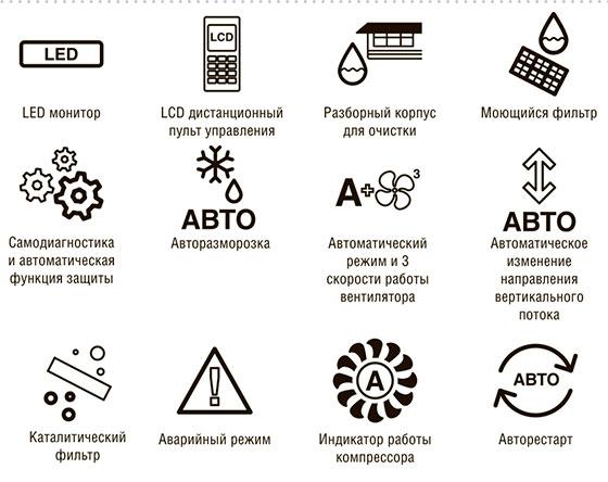 Особенности Напольно-потолочных сплит-систем Sakata SIB-50TAV/SOB-50VA: